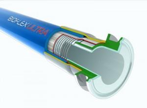bioflex-ultra-hose